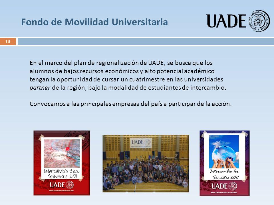 Fondo de Movilidad Universitaria En el marco del plan de regionalización de UADE, se busca que los alumnos de bajos recursos económicos y alto potenci