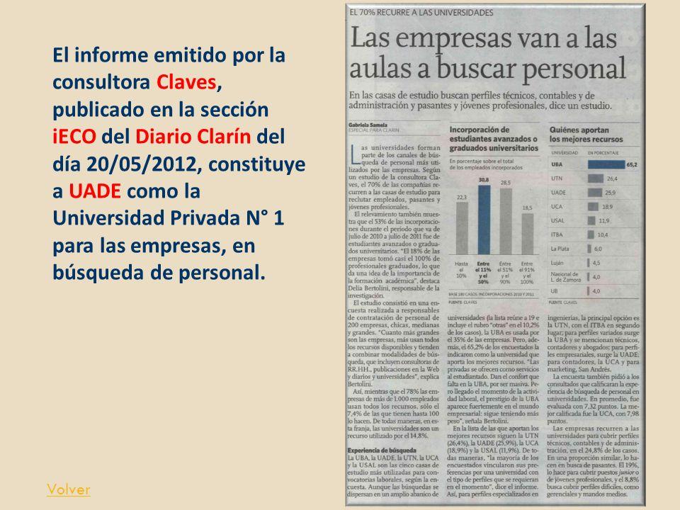 El informe emitido por la consultora Claves, publicado en la sección iECO del Diario Clarín del día 20/05/2012, constituye a UADE como la Universidad