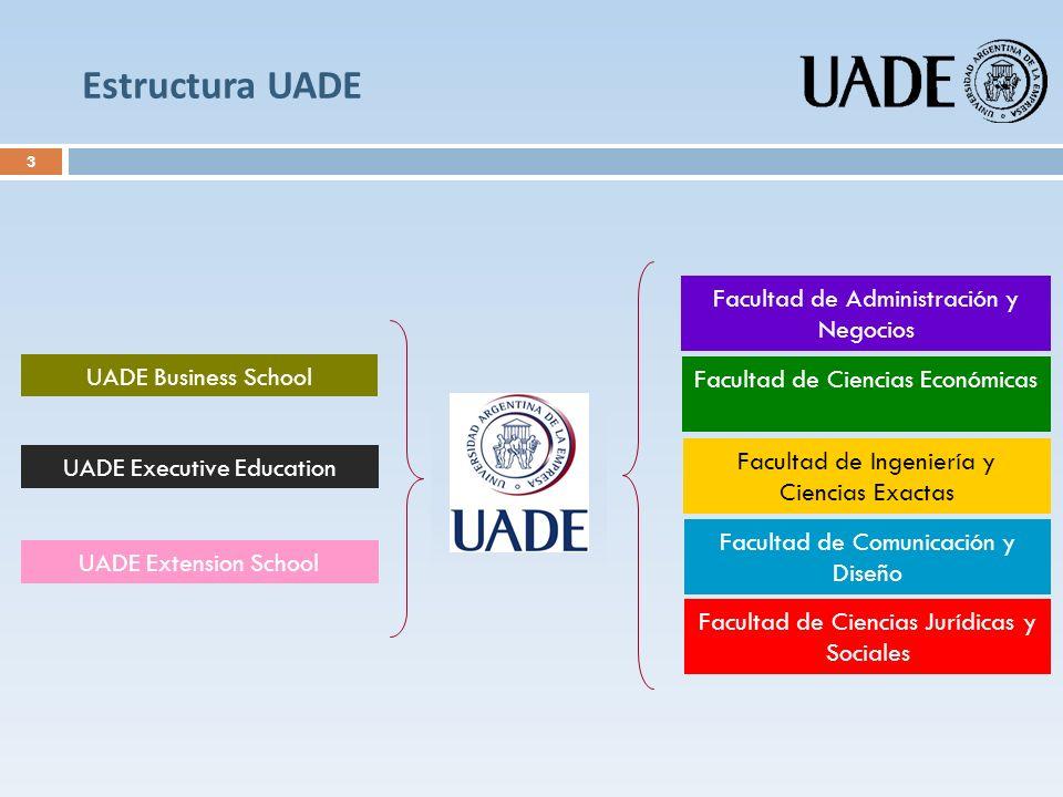 UADE Labs ganó el Sadosky de Oro 14 Izq.a Der.