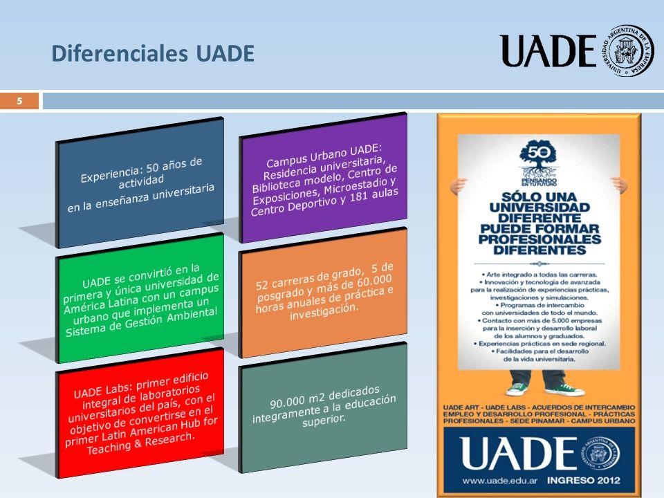 Sponsoreo: Opción 1 Fondo de Movilidad Universitaria Presencia de marca en soportes de comunicación UADE 1.Stand por 3 días en hall Chile 2 2.Web institucional 3.Boletín a Empresas: más de 1000 contactos de gerentes y directores.