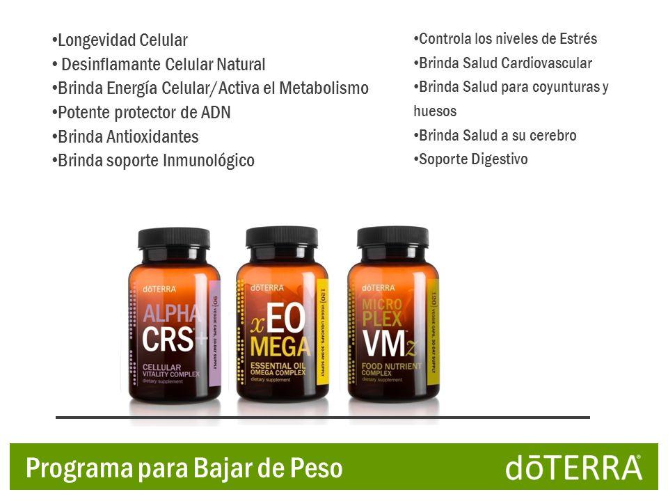 Longevidad Celular Desinflamante Celular Natural Brinda Energía Celular/Activa el Metabolismo Potente protector de ADN Brinda Antioxidantes Brinda sop