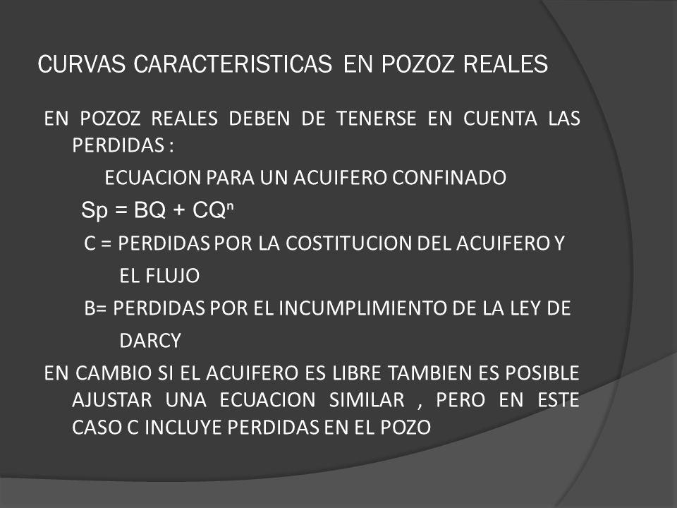 CURVAS CARACTERISTICAS EN POZOZ REALES EN POZOZ REALES DEBEN DE TENERSE EN CUENTA LAS PERDIDAS : ECUACION PARA UN ACUIFERO CONFINADO Sp = BQ + CQ C =