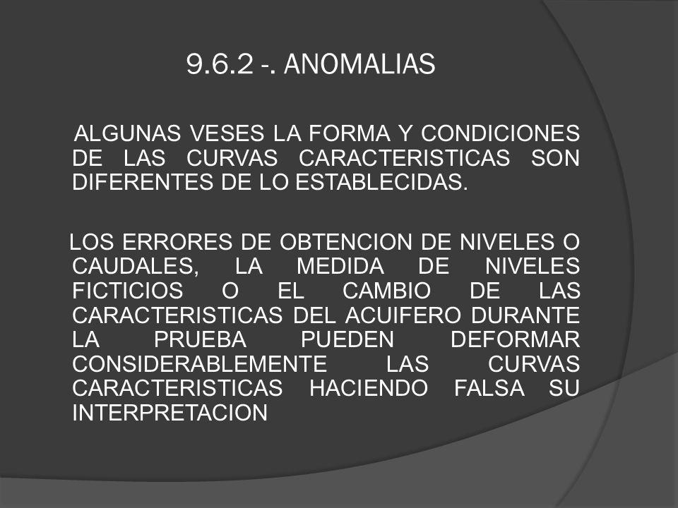 9.6.2 -. ANOMALIAS ALGUNAS VESES LA FORMA Y CONDICIONES DE LAS CURVAS CARACTERISTICAS SON DIFERENTES DE LO ESTABLECIDAS. LOS ERRORES DE OBTENCION DE N