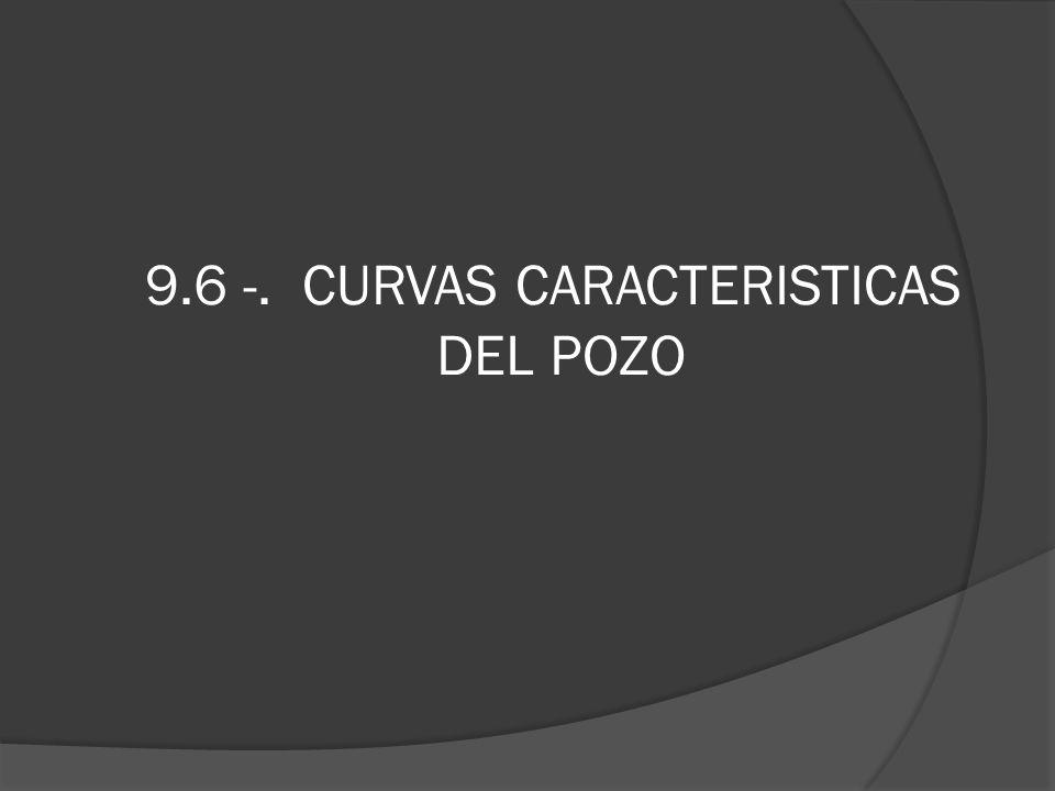 9.6 -. CURVAS CARACTERISTICAS DEL POZO