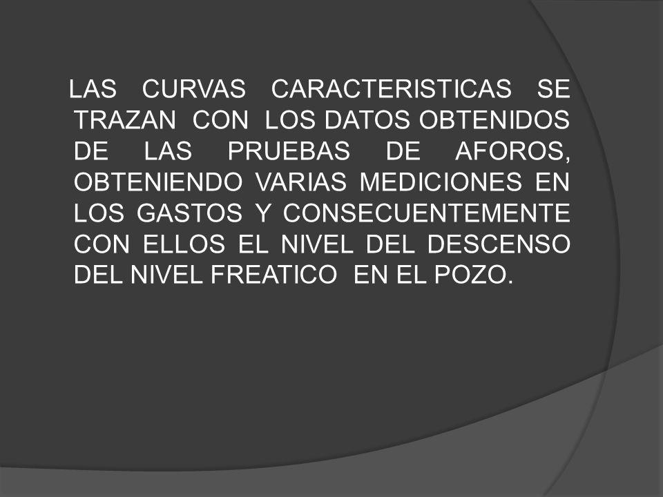 LAS CURVAS CARACTERISTICAS SE TRAZAN CON LOS DATOS OBTENIDOS DE LAS PRUEBAS DE AFOROS, OBTENIENDO VARIAS MEDICIONES EN LOS GASTOS Y CONSECUENTEMENTE C