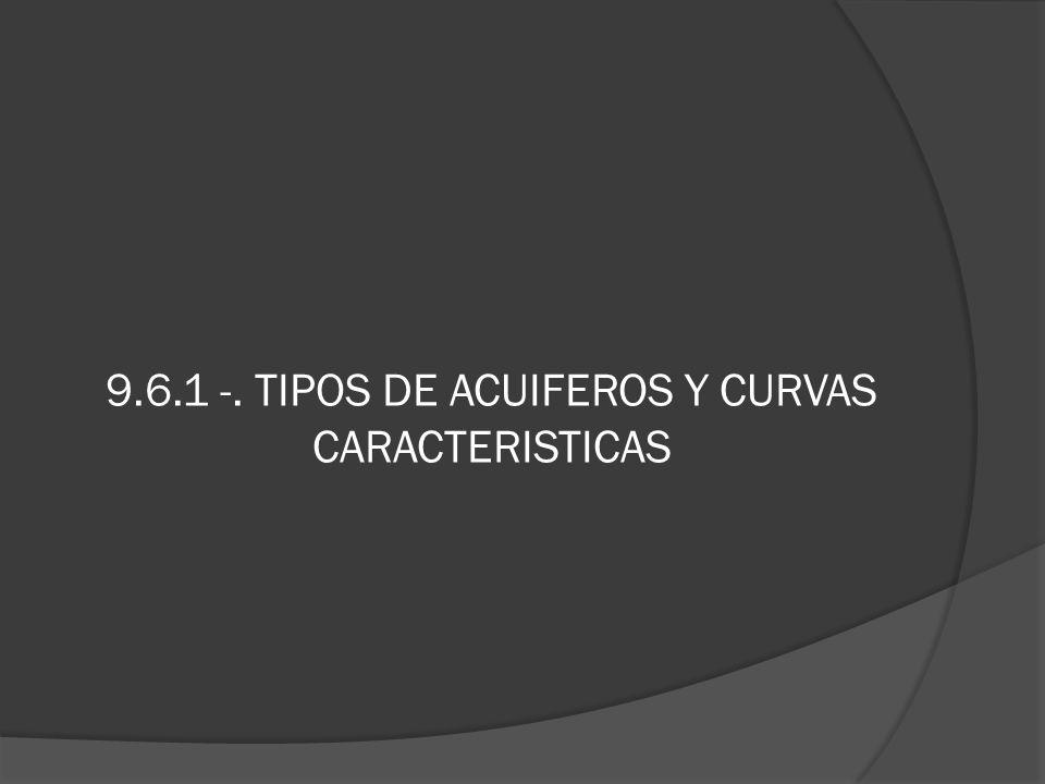 9.6.1 -. TIPOS DE ACUIFEROS Y CURVAS CARACTERISTICAS