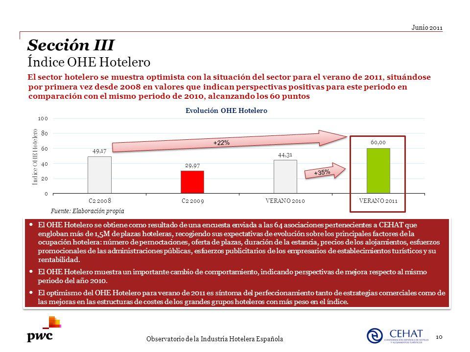 10 Junio 2011 Observatorio de la Industria Hotelera Española Sección III Índice OHE Hotelero El sector hotelero se muestra optimista con la situación