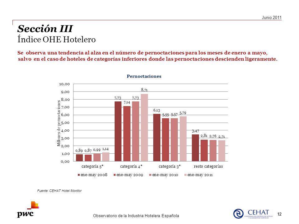 12 Junio 2011 Observatorio de la Industria Hotelera Española Sección III Índice OHE Hotelero Se observa una tendencia al alza en el número de pernocta