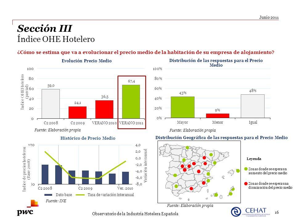 16 Junio 2011 Observatorio de la Industria Hotelera Española ¿Cómo se estima que va a evolucionar el precio medio de la habitación de su empresa de al