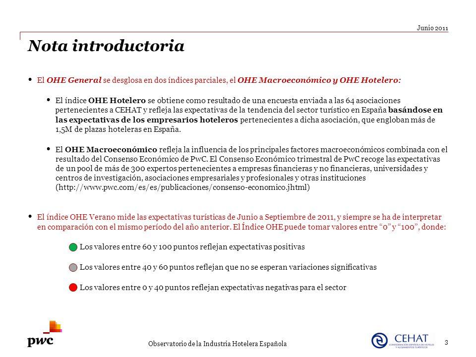 Nota introductoria El OHE General se desglosa en dos índices parciales, el OHE Macroeconómico y OHE Hotelero: El índice OHE Hotelero se obtiene como r