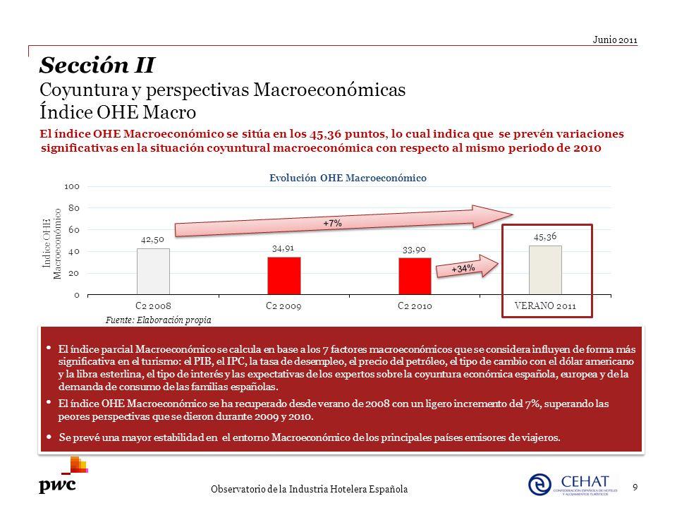 9 Junio 2011 Observatorio de la Industria Hotelera Española Sección II Coyuntura y perspectivas Macroeconómicas Índice OHE Macro El índice OHE Macroec