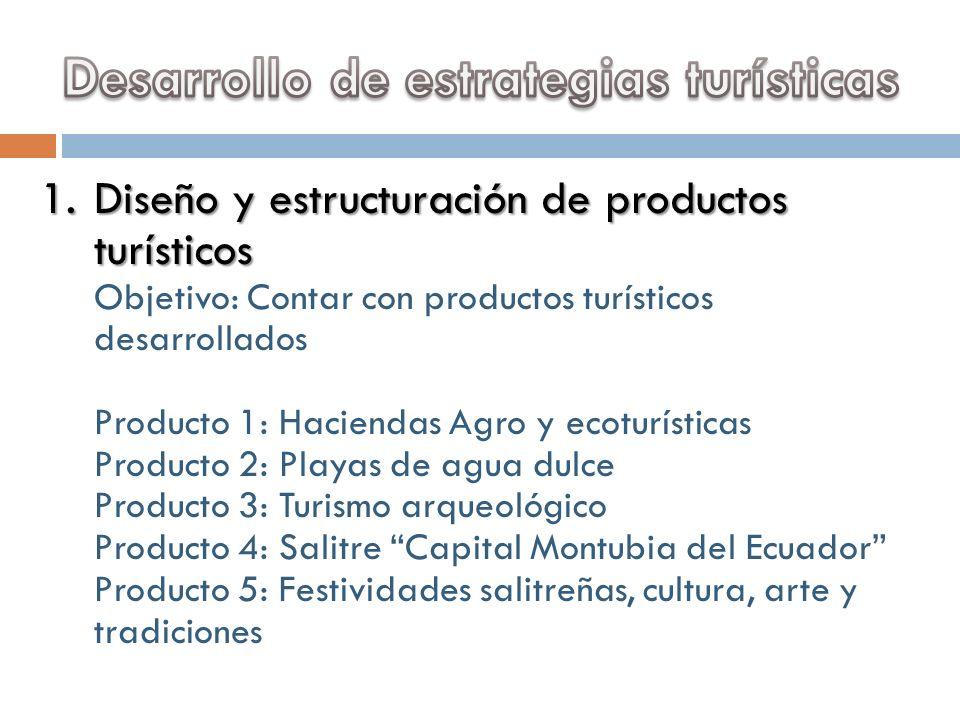 1.Diseño y estructuración de productos turísticos Objetivo: Contar con productos turísticos desarrollados Producto 1: Haciendas Agro y ecoturísticas P