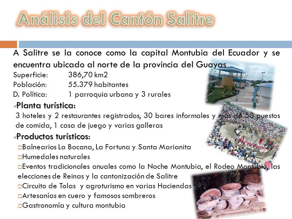 A Salitre se la conoce como la capital Montubia del Ecuador y se encuentra ubicado al norte de la provincia del Guayas Superficie: 386,70 km2 Població