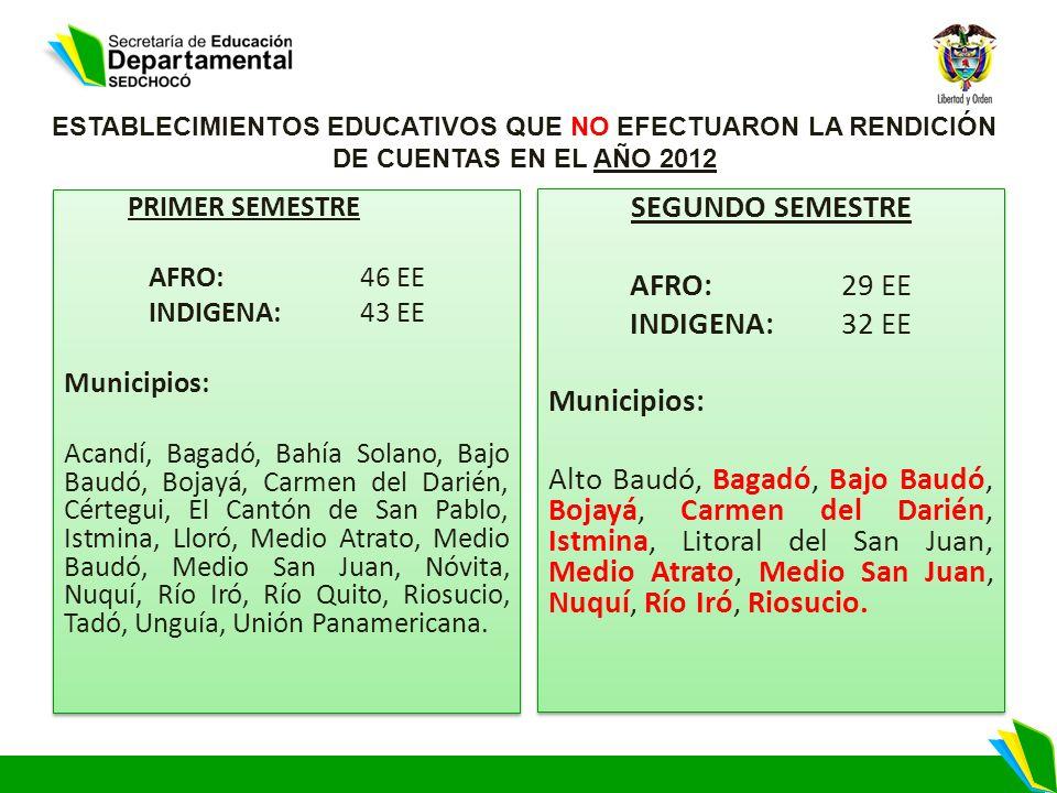 ESTABLECIMIENTOS EDUCATIVOS QUE NO EFECTUARON LA RENDICIÓN DE CUENTAS EN EL AÑO 2012 PRIMER SEMESTRE AFRO:46 EE INDIGENA: 43 EE Municipios: Acandí, Ba