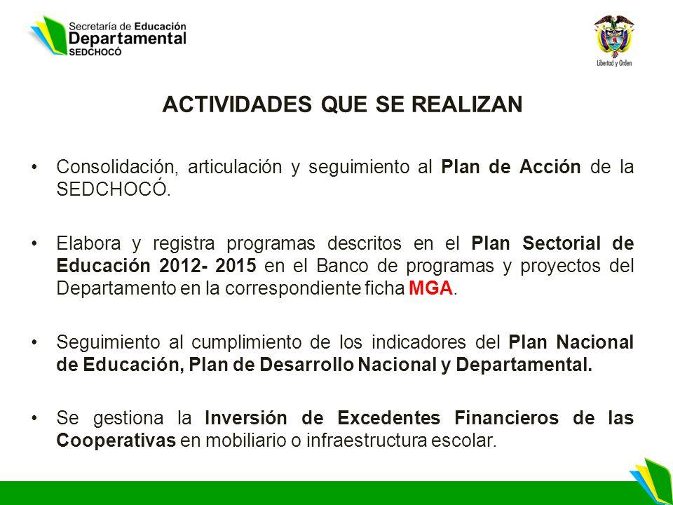 ACTIVIDADES QUE SE REALIZAN Consolidación, articulación y seguimiento al Plan de Acción de la SEDCHOCÓ. Elabora y registra programas descritos en el P