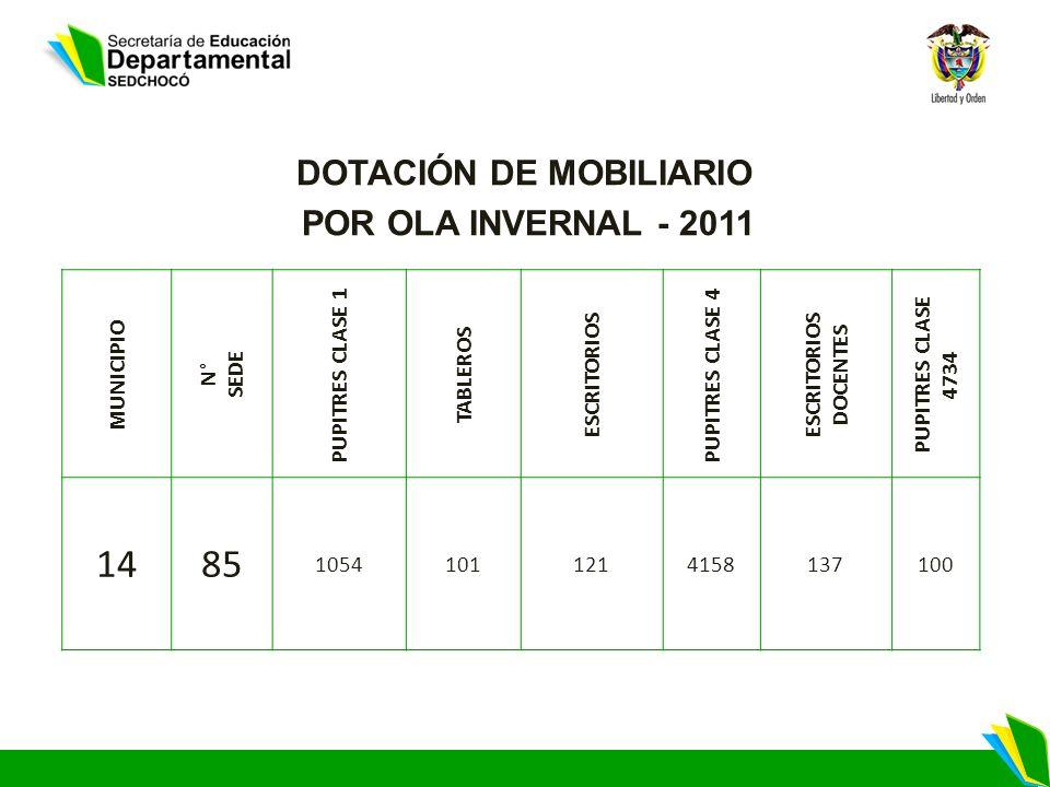 DOTACIÓN DE MOBILIARIO POR OLA INVERNAL - 2011 MUNICIPIO N° SEDE PUPITRES CLASE 1 TABLEROS ESCRITORIOS PUPITRES CLASE 4 ESCRITORIOS DOCENTES PUPITRES