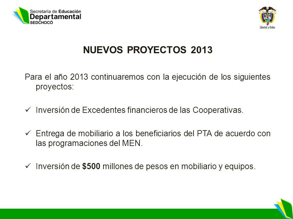 NUEVOS PROYECTOS 2013 Para el año 2013 continuaremos con la ejecución de los siguientes proyectos: Inversión de Excedentes financieros de las Cooperativas.