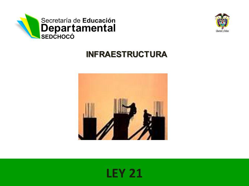 INFRAESTRUCTURA LEY 21