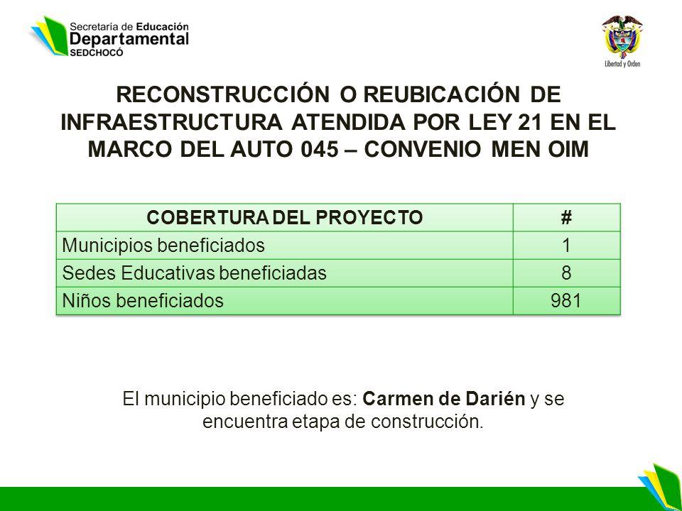 RECONSTRUCCIÓN O REUBICACIÓN DE INFRAESTRUCTURA ATENDIDA POR LEY 21 EN EL MARCO DEL AUTO 045 – CONVENIO MEN OIM El municipio beneficiado es: Carmen de Darién y se encuentra etapa de construcción.