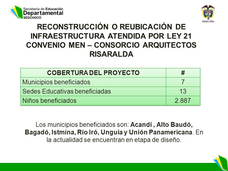 RECONSTRUCCIÓN O REUBICACIÓN DE INFRAESTRUCTURA ATENDIDA POR LEY 21 CONVENIO MEN – CONSORCIO ARQUITECTOS RISARALDA Los municipios beneficiados son: Ac