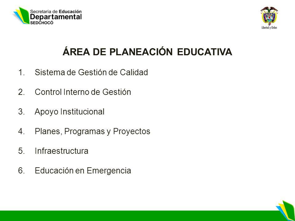 ÁREA DE PLANEACIÓN EDUCATIVA 1.Sistema de Gestión de Calidad 2.Control Interno de Gestión 3.Apoyo Institucional 4.Planes, Programas y Proyectos 5.Infraestructura 6.Educación en Emergencia