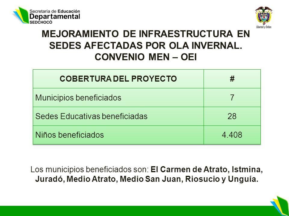 Los municipios beneficiados son: El Carmen de Atrato, Istmina, Juradó, Medio Atrato, Medio San Juan, Riosucio y Unguía. MEJORAMIENTO DE INFRAESTRUCTUR