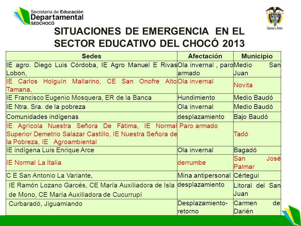 SedesAfectaciónMunicipio IE agro.