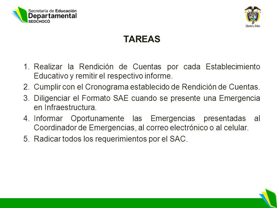 TAREAS 1.Realizar la Rendición de Cuentas por cada Establecimiento Educativo y remitir el respectivo informe.