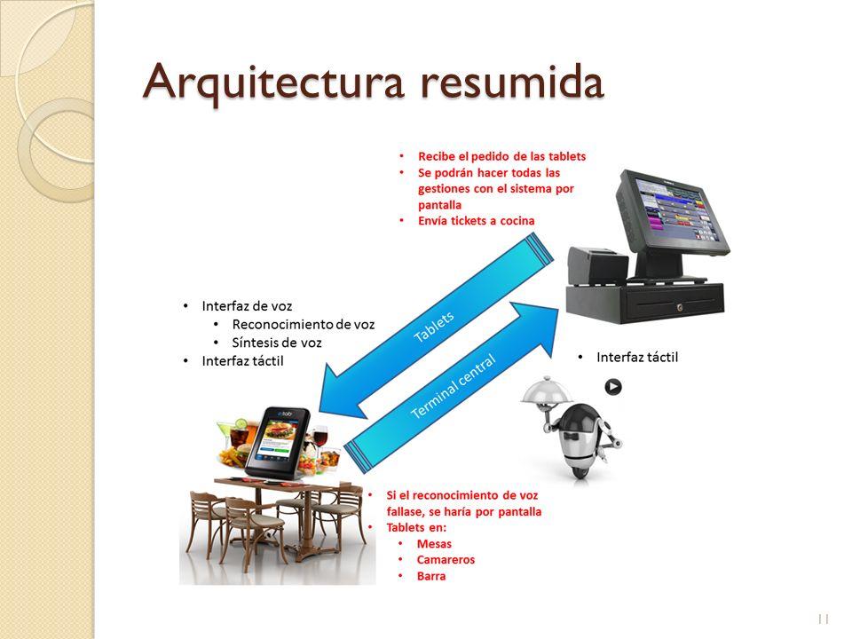 Arquitectura resumida 11