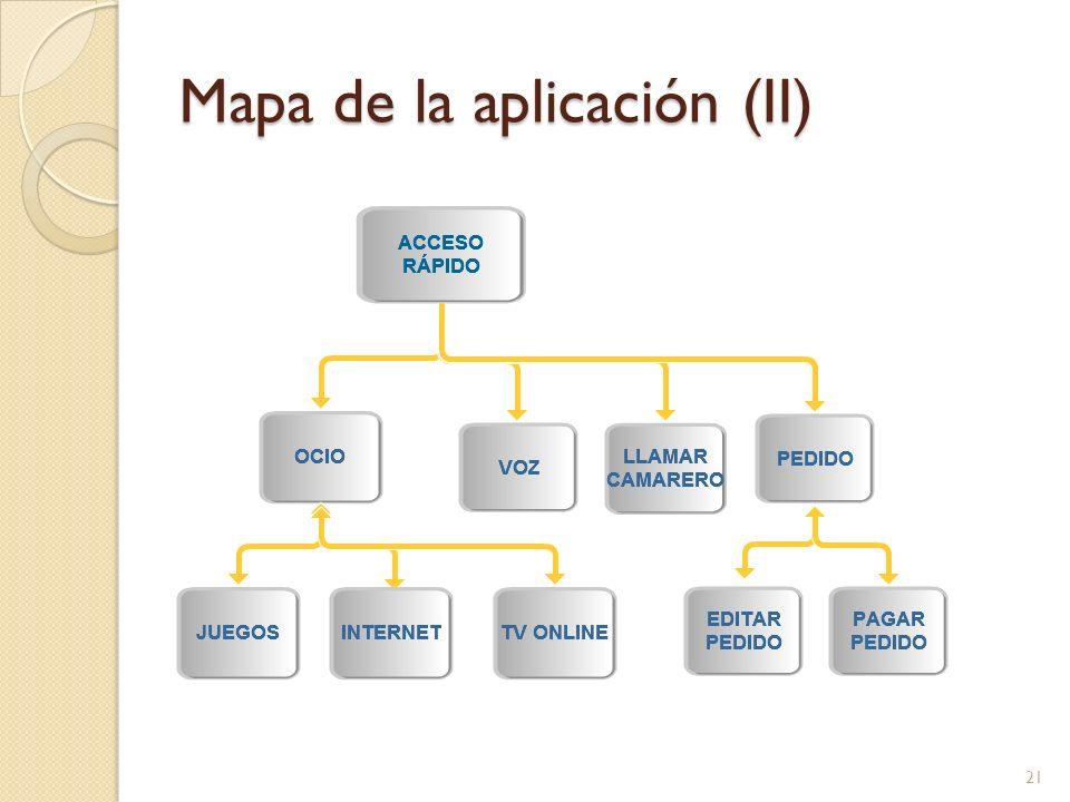 Mapa de la aplicación (II) 21