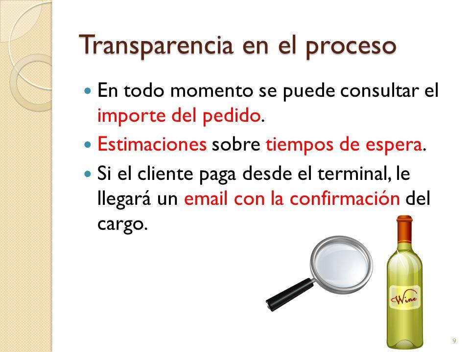 Transparencia en el proceso En todo momento se puede consultar el importe del pedido. Estimaciones sobre tiempos de espera. Si el cliente paga desde e
