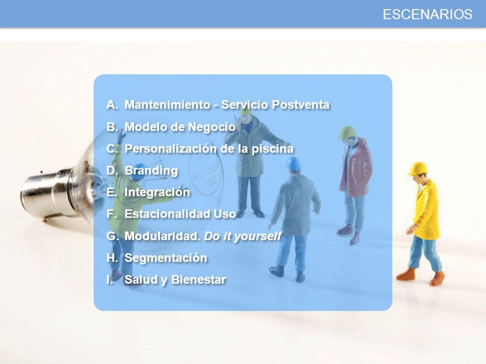 ESCENARIOS A. Mantenimiento - Servicio Postventa B. Modelo de Negocio C. Personalización de la piscina D. Branding E. Integración F. Estacionalidad Us