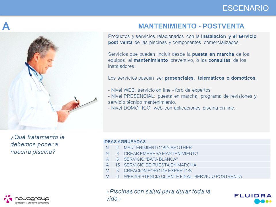 ESCENARIO MANTENIMIENTO - POSTVENTA Productos y servicios relacionados con la instalación y el servicio post venta de las piscinas y componentes comercializados.