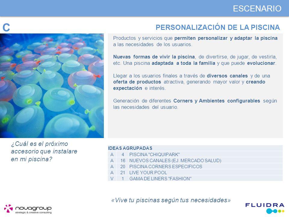 ESCENARIO PERSONALIZACIÓN DE LA PISCINA Productos y servicios que permiten personalizar y adaptar la piscina a las necesidades de los usuarios. Nuevas