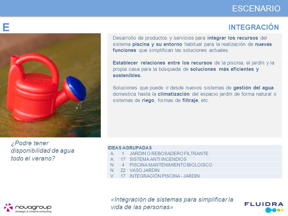 ESCENARIO INTEGRACIÓN Desarrollo de productos y servicios para integrar los recursos del sistema piscina y su entorno habitual para la realización de