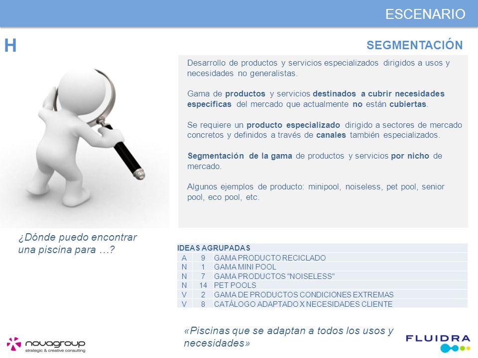 ESCENARIO SEGMENTACIÓN Desarrollo de productos y servicios especializados dirigidos a usos y necesidades no generalistas. Gama de productos y servicio