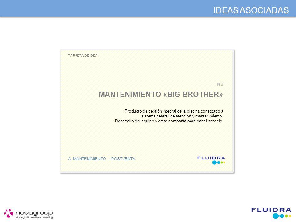 IDEAS ASOCIADAS TARJETA DE IDEA A. MANTENIMIENTO - POSTVENTA MANTENIMIENTO «BIG BROTHER» N 2 Producto de gestión integral de la piscina conectado a si