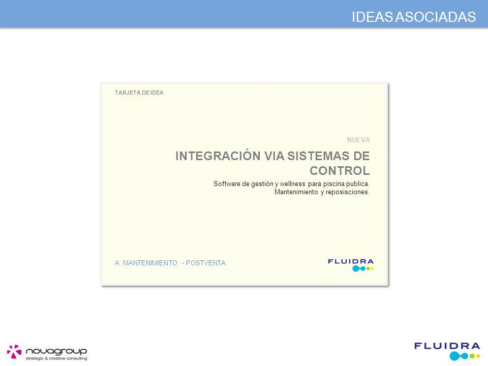 IDEAS ASOCIADAS TARJETA DE IDEA A.