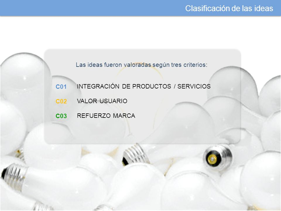 Clasificación de las ideas Las ideas fueron valoradas según tres criterios: C01 INTEGRACIÓN DE PRODUCTOS / SERVICIOS C02 VALOR USUARIO C03 REFUERZO MARCA
