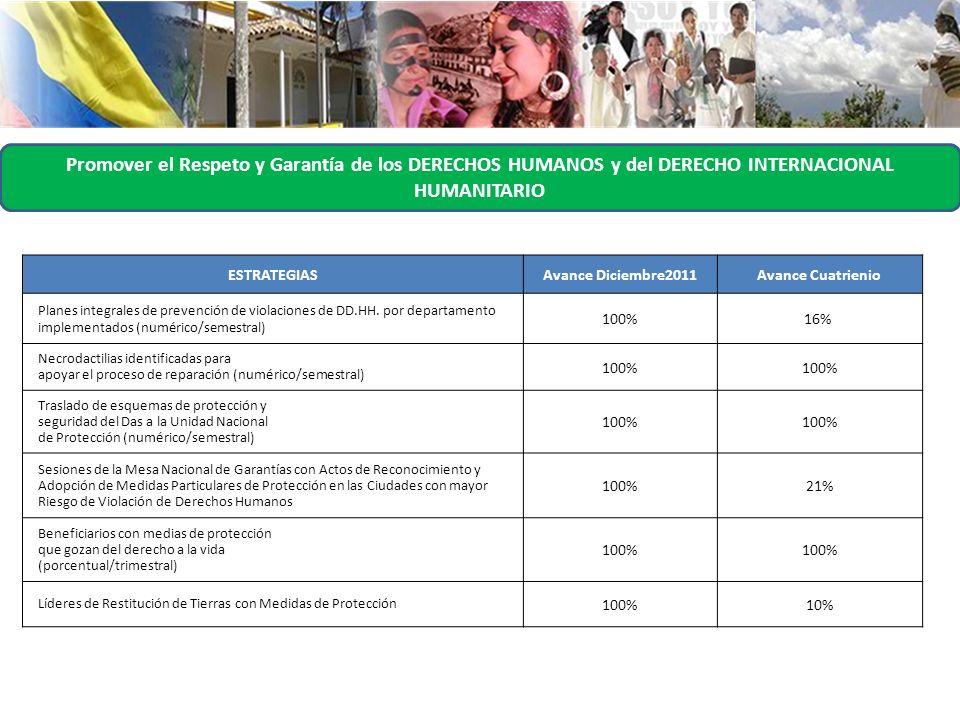 Promover el Respeto y Garantía de los DERECHOS HUMANOS y del DERECHO INTERNACIONAL HUMANITARIO ESTRATEGIASAvance Diciembre2011Avance Cuatrienio Planes integrales de prevención de violaciones de DD.HH.