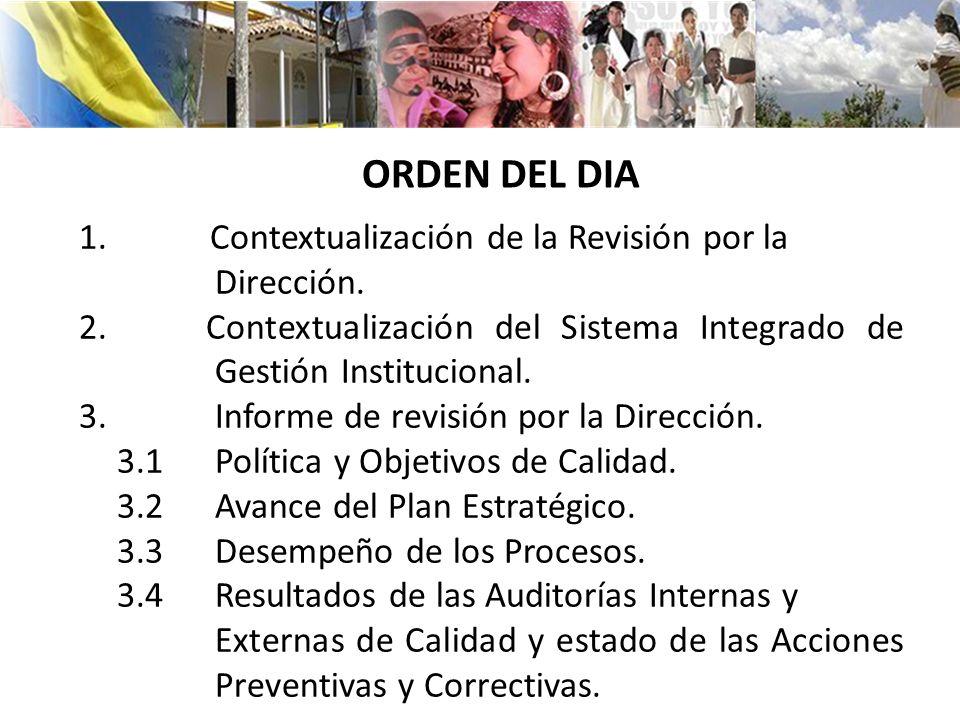 ORDEN DEL DIA 1. Contextualización de la Revisión por la Dirección. 2. Contextualización del Sistema Integrado de Gestión Institucional. 3. Informe de