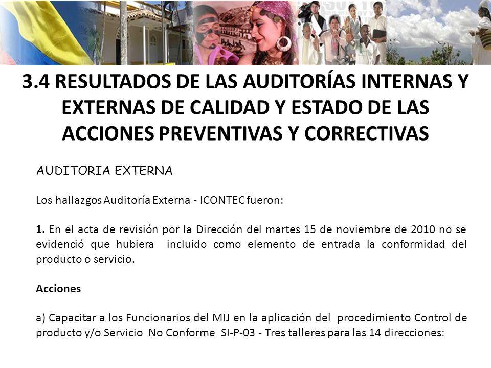 3.4 RESULTADOS DE LAS AUDITORÍAS INTERNAS Y EXTERNAS DE CALIDAD Y ESTADO DE LAS ACCIONES PREVENTIVAS Y CORRECTIVAS AUDITORIA EXTERNA Los hallazgos Auditoría Externa - ICONTEC fueron: 1.