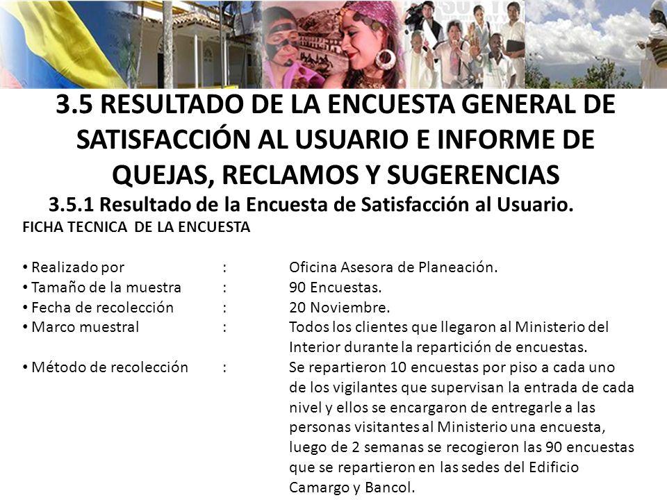3.5 RESULTADO DE LA ENCUESTA GENERAL DE SATISFACCIÓN AL USUARIO E INFORME DE QUEJAS, RECLAMOS Y SUGERENCIAS 3.5.1 Resultado de la Encuesta de Satisfac