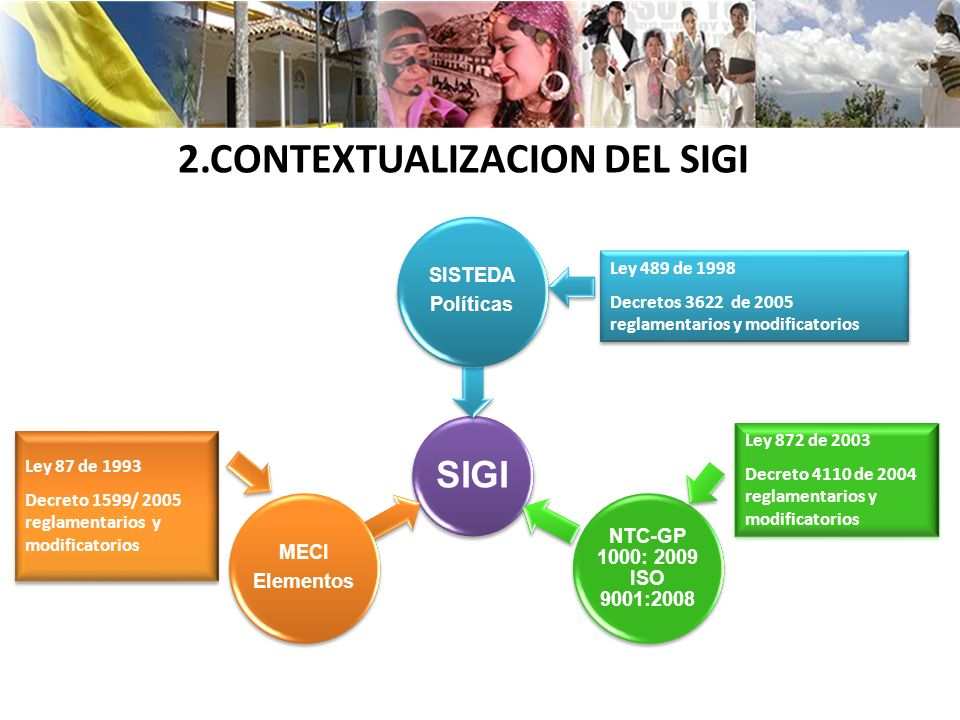 3.5 RESULTADO DE LA ENCUESTA GENERAL DE SATISFACCIÓN AL USUARIO E INFORME DE QUEJAS, RECLAMOS Y SUGERENCIAS 3.5.1 Resultado de la Encuesta de Satisfacción al Usuario.
