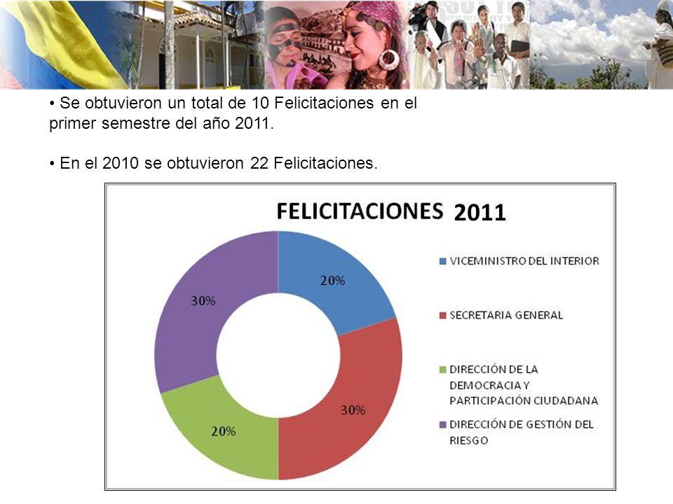 Se obtuvieron un total de 10 Felicitaciones en el primer semestre del año 2011. En el 2010 se obtuvieron 22 Felicitaciones. 2011