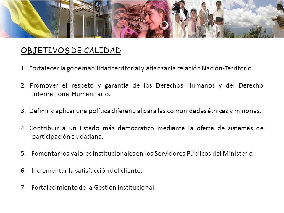PROCESO PORCENTAJE PROMEDIO CUMPLIMIENTO DE METAS ASOCIADAS AL PROCESO SUBPROCESO PORCENTAJE PROMEDIO CUMPLIMIENTO DE METAS ASOCIADAS AL SUBPROCESO Descripción de la Meta PORCENTAJE DE CUMPLIMIENTO DEL INDICADOR DE LA META ASOCIADO AL PROCESO Y SUBPROCESO Gestión Asuntos Jurídicos (Apoyo) 95% Tramite de sentencias condenatorias.73% Adelantar todos los trámites y procedimientos relacionados con la gestión contractual tanto del MIJ como del FPFD y FONSECON.