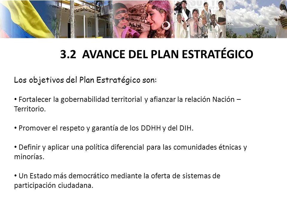 3.2 AVANCE DEL PLAN ESTRATÉGICO Los objetivos del Plan Estratégico son: Fortalecer la gobernabilidad territorial y afianzar la relación Nación – Territorio.