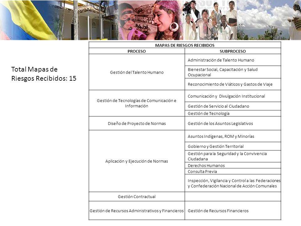 MAPAS DE RIESGOS RECIBIDOS PROCESOSUBPROCESO Gestión del Talento Humano Administración de Talento Humano Bienestar Social, Capacitación y Salud Ocupac