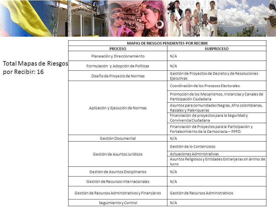 MAPAS DE RIESGOS PENDIENTES POR RECIBIR PROCESOSUBPROCESO Planeación y DireccionamientoN/A Formulación y Adopción de PolíticasN/A Diseño de Proyecto d