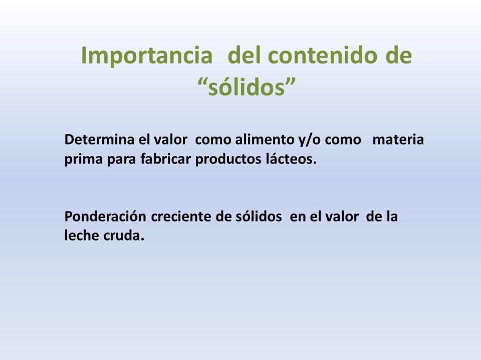 Importancia del contenido de sólidos Determina el valor como alimento y/o como materia prima para fabricar productos lácteos.